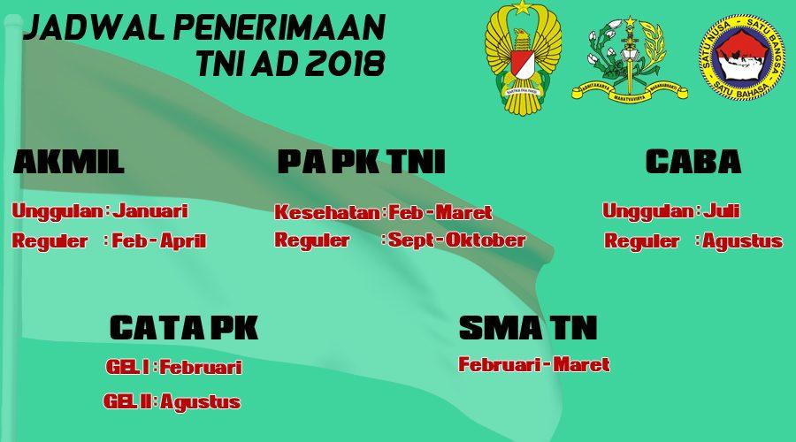 Pengumuman Penerimaan Anggota TNI AD 2018